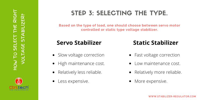 Choose between static or servo regulator.