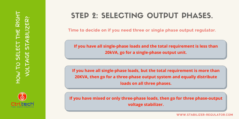 How to select three or single phase for voltage regulator?