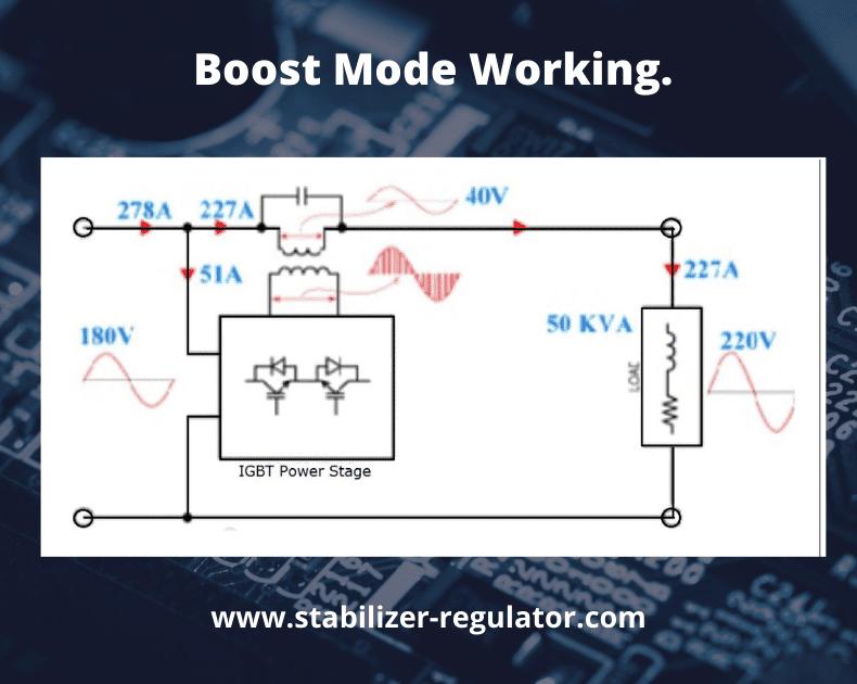Boost mode working of a IGBT regulator