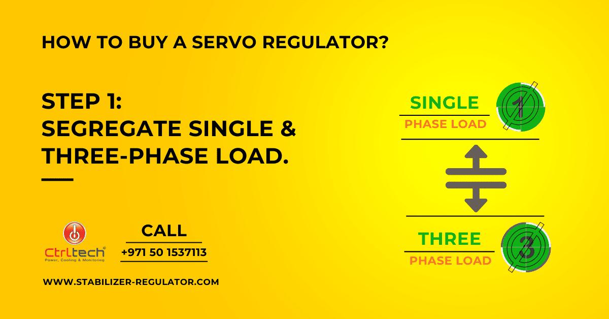 Segregate load to get servo motor voltage regulator capacity.